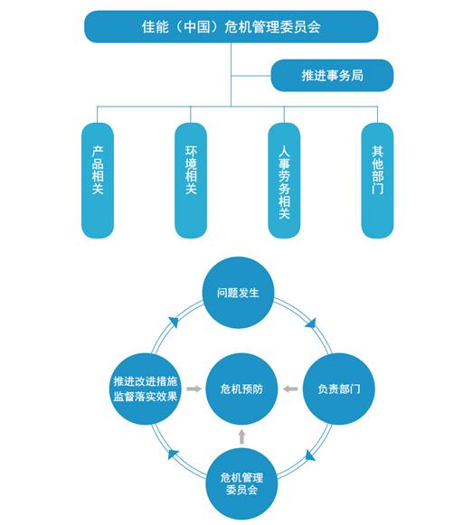 t9精算分销系统提示当前系统没有注册或注册信息失效_生产管理信息系统_生产计划与物料控制 准时生产与零库存管理